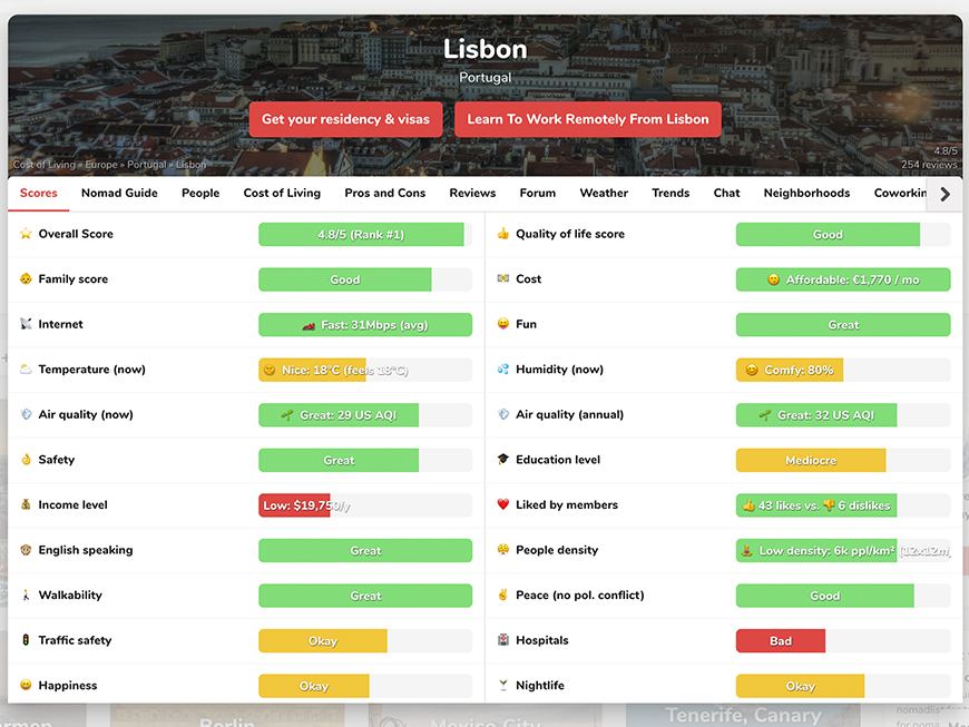 Nos astuces pour voyager moins cher - Capture d'écran site Nomadlist